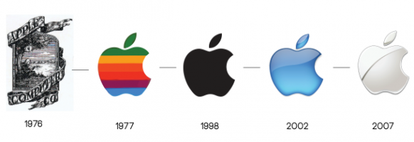 apple logo evrimi